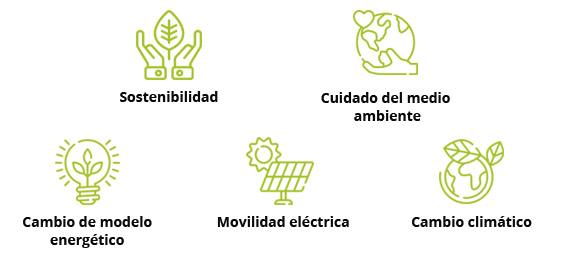 objetivos-energia-solar